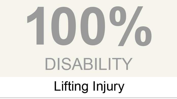 workers compensation law lawyer case results 100 percent lifting